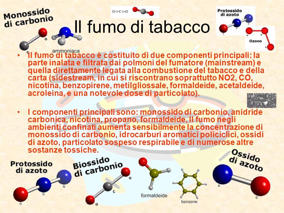 Il fumo di tabacco è costituito di due componenti principali: la parte inalata e filtrata dai polmoni del fumatore (mainstream) e quella direttamente