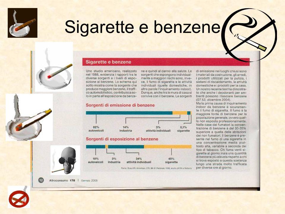 Sigarette e benzene