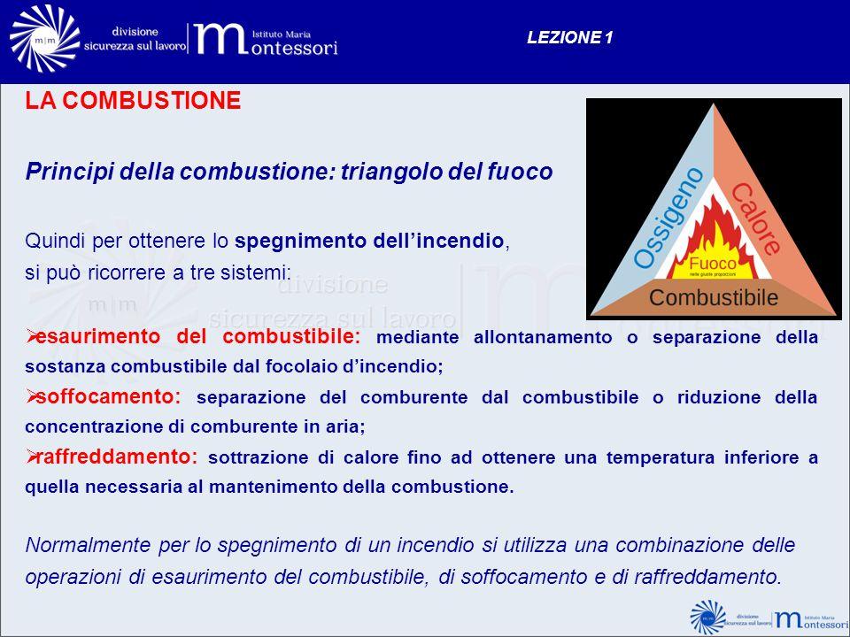 LA COMBUSTIONE Principi della combustione: triangolo del fuoco Quindi per ottenere lo spegnimento dellincendio, si può ricorrere a tre sistemi: esauri