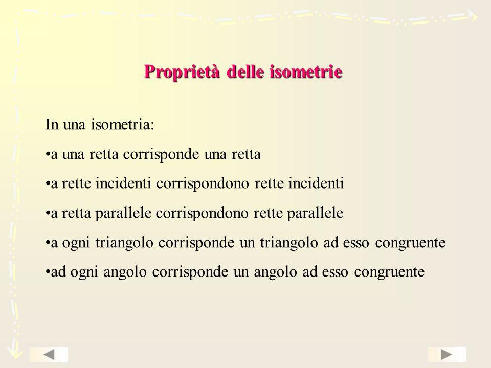 Proprietà delle isometrie In una isometria: a una retta corrisponde una retta a rette incidenti corrispondono rette incidenti a retta parallele corris