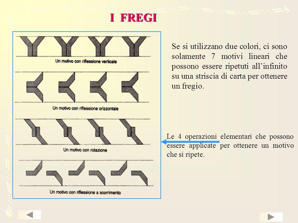 I FREGI Se si utilizzano due colori, ci sono solamente 7 motivi lineari che possono essere ripetuti allinfinito su una striscia di carta per ottenere un fregio.