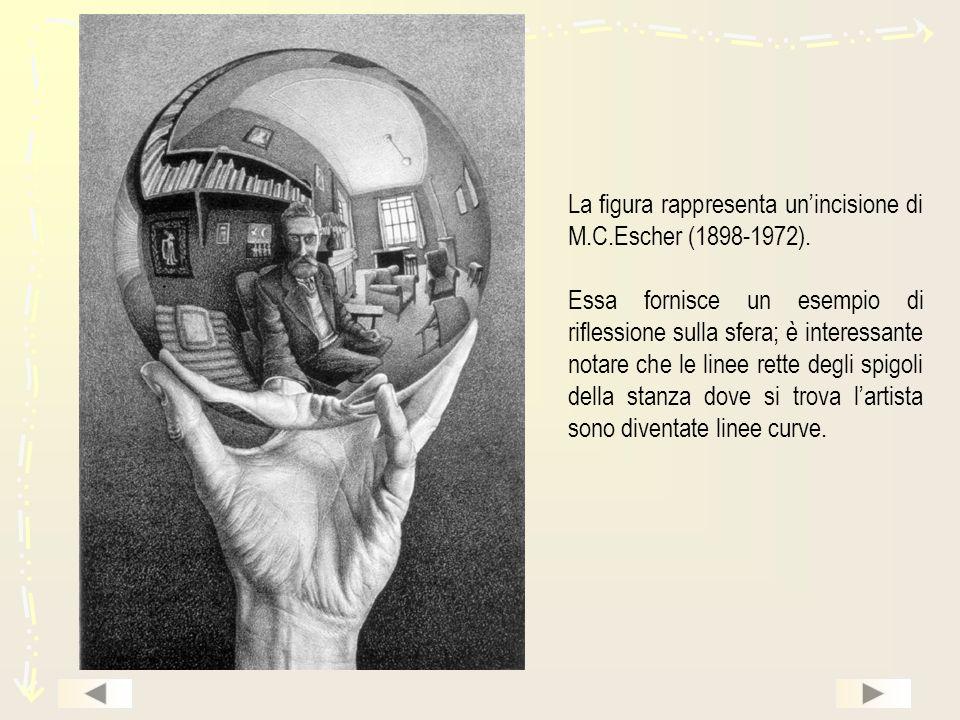 La figura rappresenta unincisione di M.C.Escher (1898-1972). Essa fornisce un esempio di riflessione sulla sfera; è interessante notare che le linee r