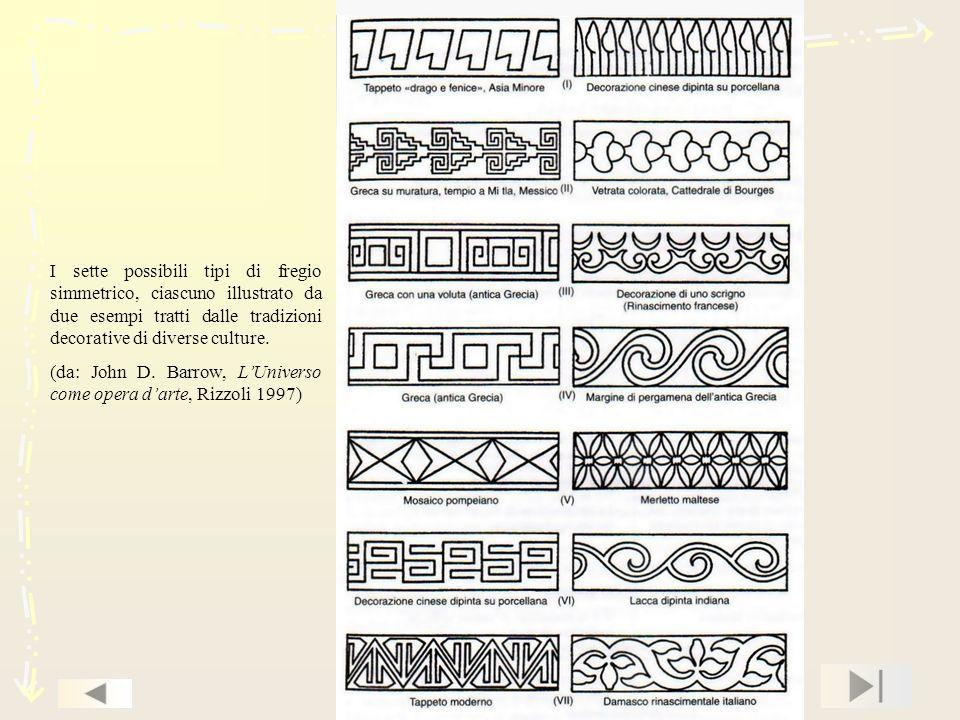 I sette possibili tipi di fregio simmetrico, ciascuno illustrato da due esempi tratti dalle tradizioni decorative di diverse culture. (da: John D. Bar