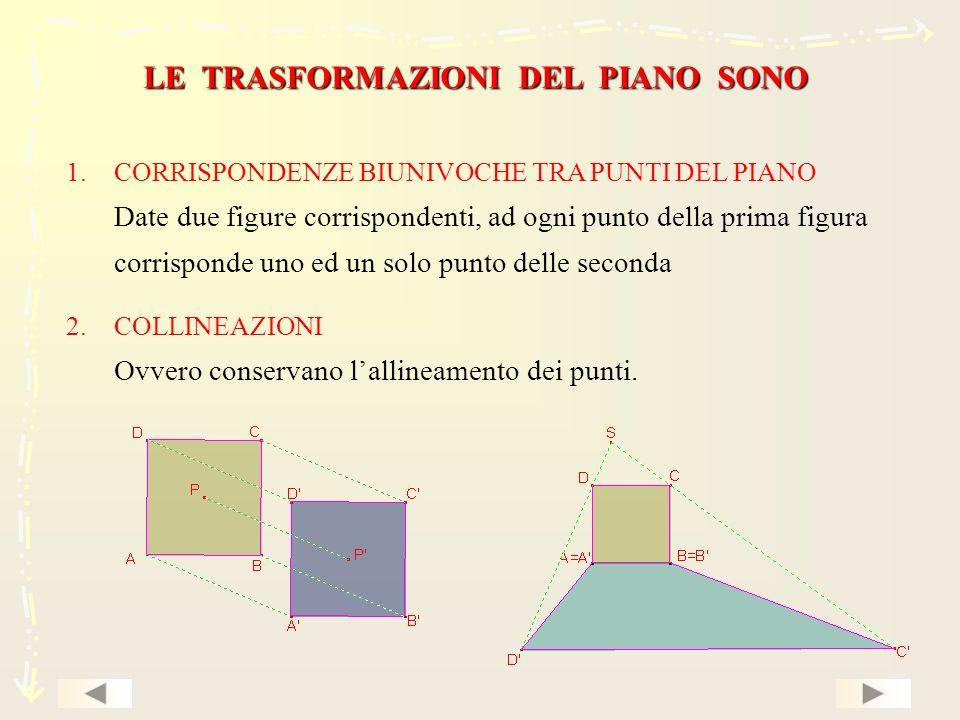 LE TRASFORMAZIONI DEL PIANO SONO 1.CORRISPONDENZE BIUNIVOCHE TRA PUNTI DEL PIANO Date due figure corrispondenti, ad ogni punto della prima figura corrisponde uno ed un solo punto delle seconda 2.COLLINEAZIONI Ovvero conservano lallineamento dei punti.