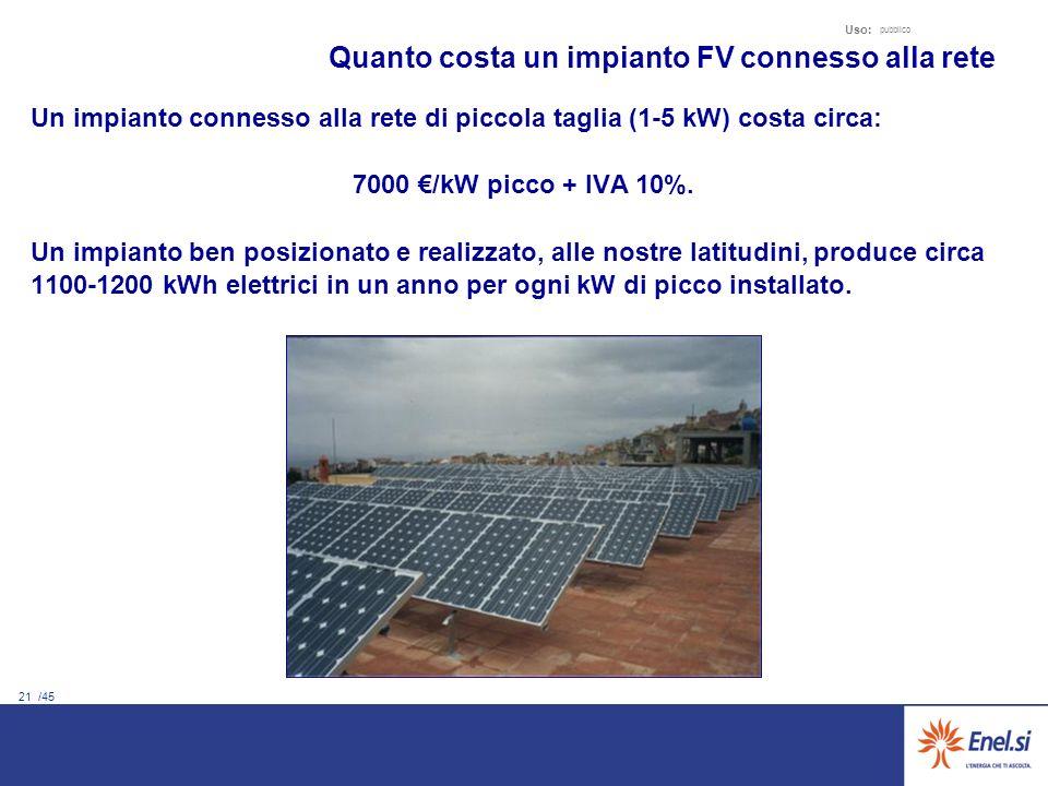 21 /45 Uso: pubblico Quanto costa un impianto FV connesso alla rete Un impianto connesso alla rete di piccola taglia (1-5 kW) costa circa: 7000 /kW picco + IVA 10%.