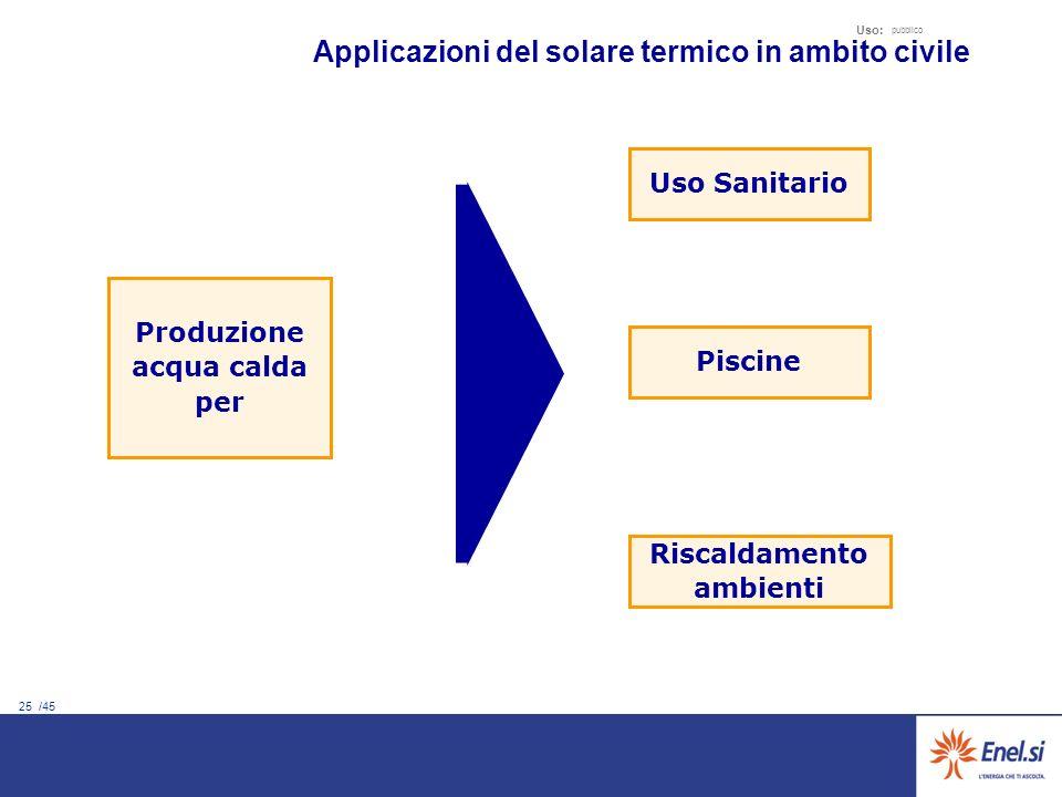 25 /45 Uso: pubblico Applicazioni del solare termico in ambito civile Produzione acqua calda per Riscaldamento ambienti Piscine Uso Sanitario