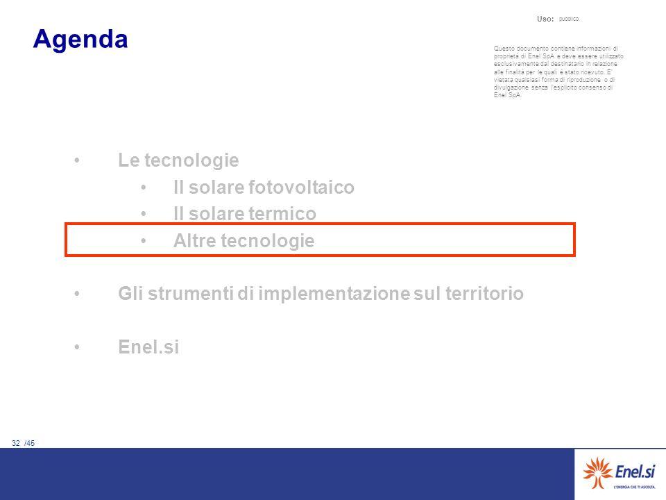 32 /45 Uso: pubblico Le tecnologie Il solare fotovoltaico Il solare termico Altre tecnologie Gli strumenti di implementazione sul territorio Enel.si Q