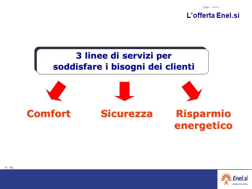 41 /45 Uso: pubblico Risparmio energetico Comfort 3 linee di servizi per soddisfare i bisogni dei clienti Lofferta Enel.si Sicurezza