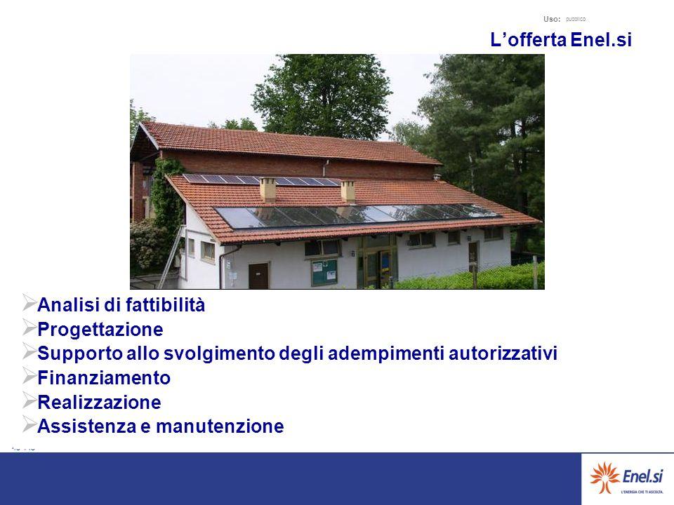 43 /45 Uso: pubblico Lofferta Enel.si Analisi di fattibilità Progettazione Supporto allo svolgimento degli adempimenti autorizzativi Finanziamento Rea