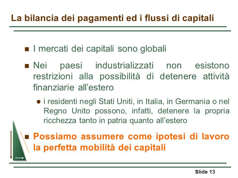 Slide 13 La bilancia dei pagamenti ed i flussi di capitali I mercati dei capitali sono globali Nei paesi industrializzati non esistono restrizioni all