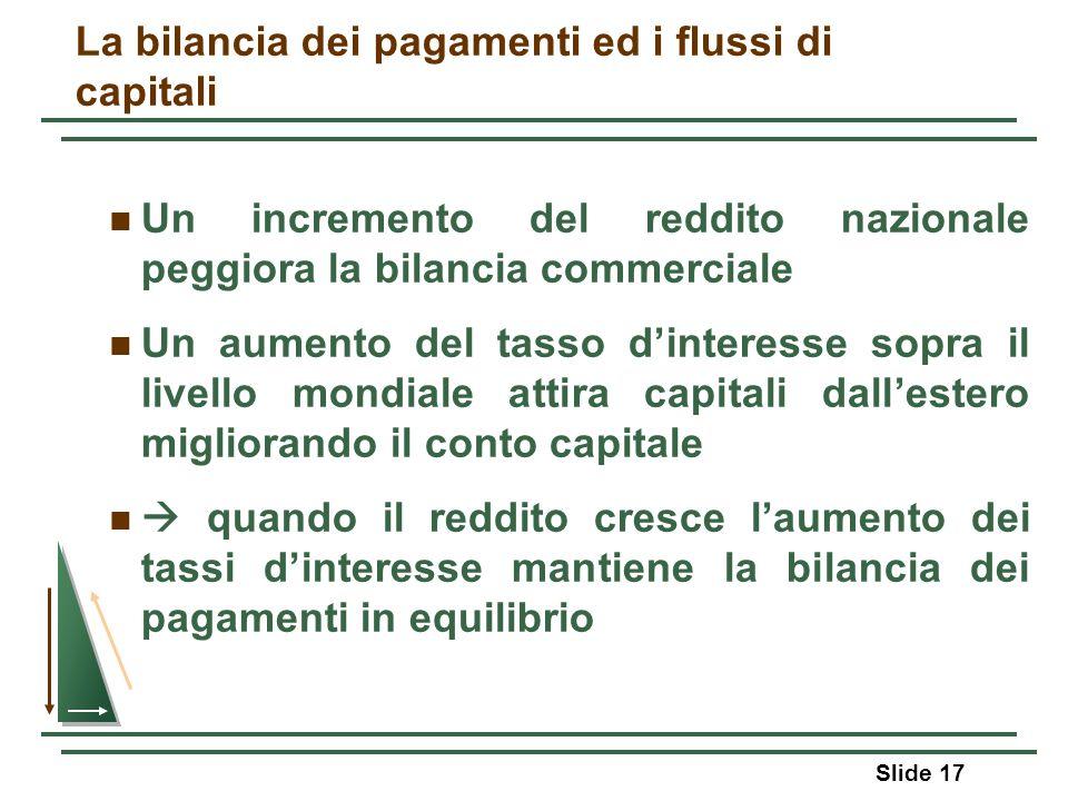 Slide 17 La bilancia dei pagamenti ed i flussi di capitali Un incremento del reddito nazionale peggiora la bilancia commerciale Un aumento del tasso d