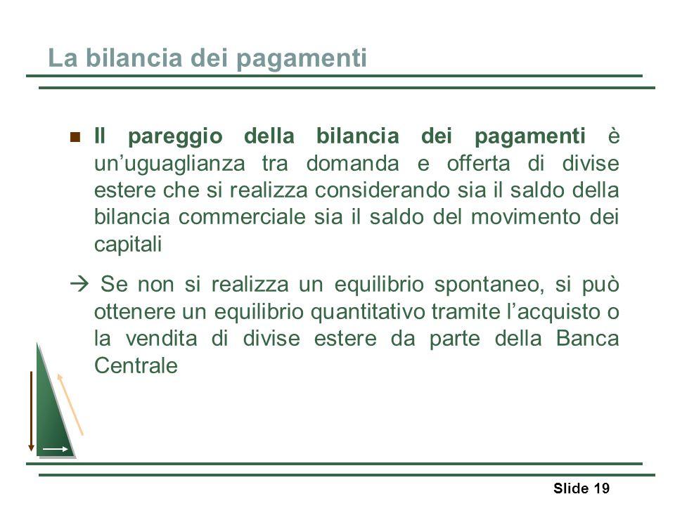 La bilancia dei pagamenti Il pareggio della bilancia dei pagamenti è unuguaglianza tra domanda e offerta di divise estere che si realizza considerando