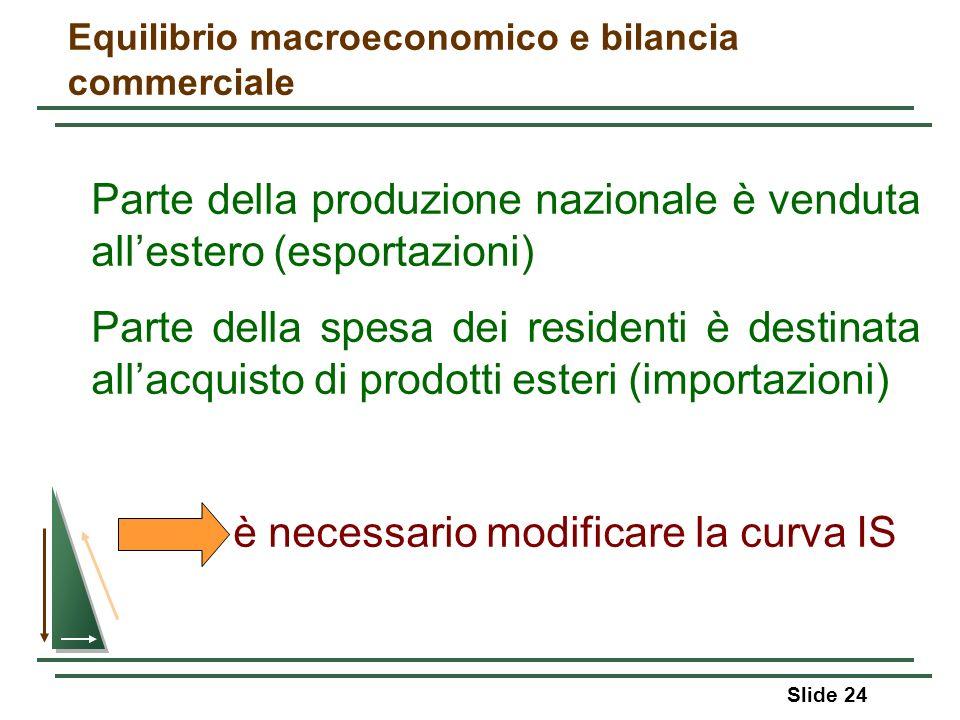 Slide 24 Equilibrio macroeconomico e bilancia commerciale Parte della produzione nazionale è venduta allestero (esportazioni) Parte della spesa dei re