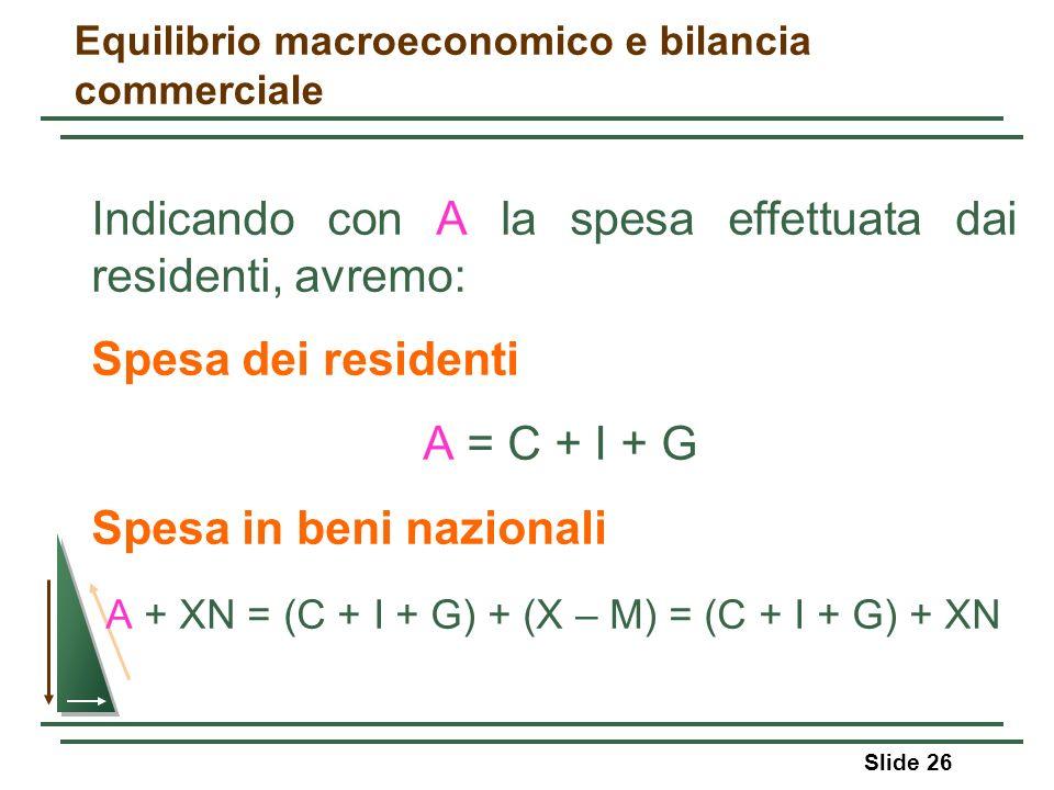Slide 26 Equilibrio macroeconomico e bilancia commerciale Indicando con A la spesa effettuata dai residenti, avremo: Spesa dei residenti A = C + I + G