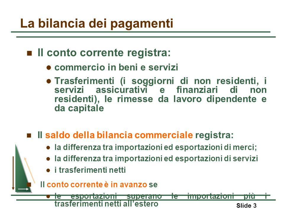 Slide 3 ll conto corrente registra: commercio in beni e servizi Trasferimenti (i soggiorni di non residenti, i servizi assicurativi e finanziari di no