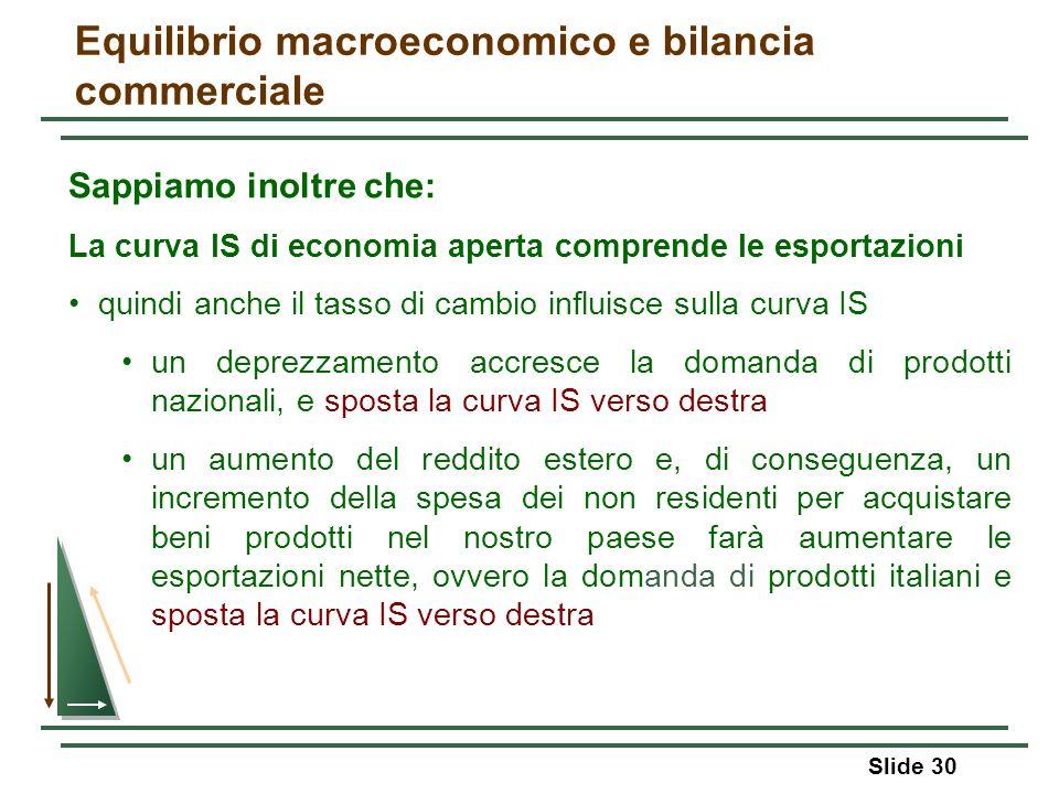 Slide 30 Equilibrio macroeconomico e bilancia commerciale Sappiamo inoltre che: La curva IS di economia aperta comprende le esportazioni quindi anche