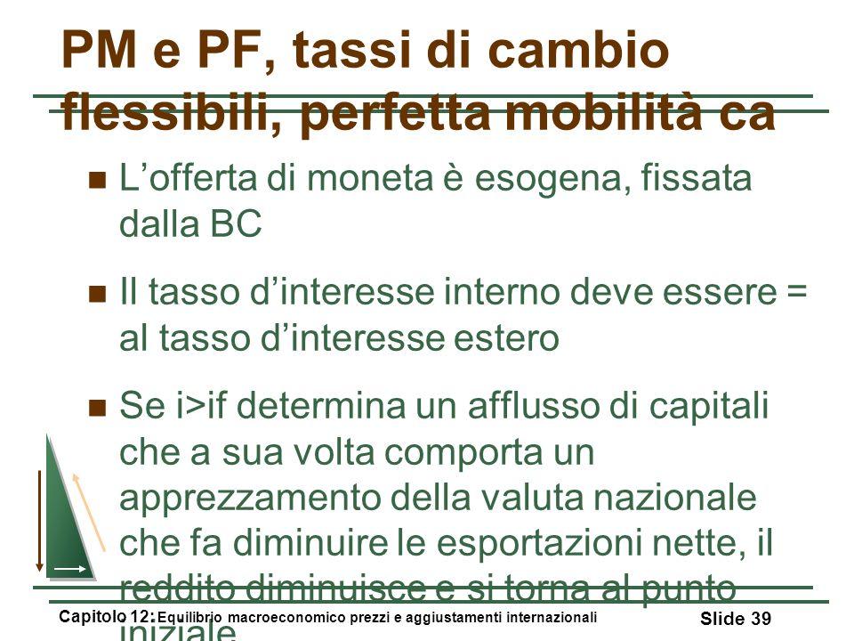PM e PF, tassi di cambio flessibili, perfetta mobilità ca Lofferta di moneta è esogena, fissata dalla BC Il tasso dinteresse interno deve essere = al