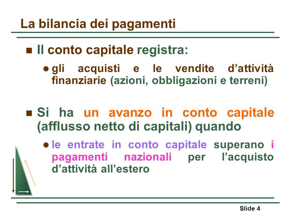 Slide 4 La bilancia dei pagamenti Il conto capitale registra: gli acquisti e le vendite dattività finanziarie (azioni, obbligazioni e terreni) Si ha u