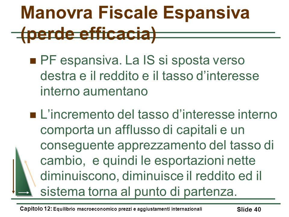 Manovra Fiscale Espansiva (perde efficacia) PF espansiva. La IS si sposta verso destra e il reddito e il tasso dinteresse interno aumentano Lincrement