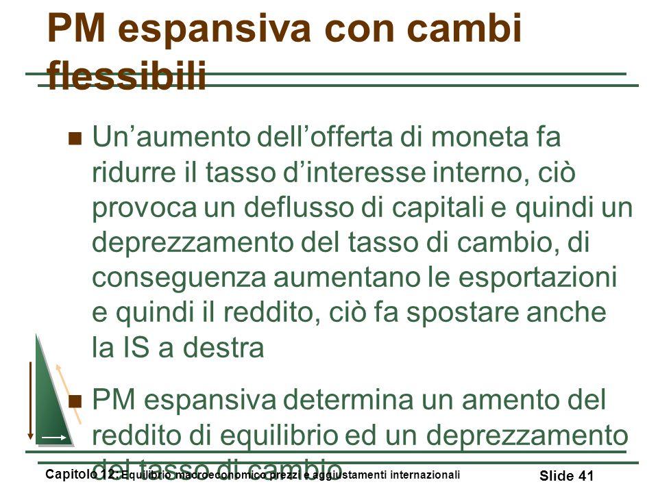PM espansiva con cambi flessibili Unaumento dellofferta di moneta fa ridurre il tasso dinteresse interno, ciò provoca un deflusso di capitali e quindi