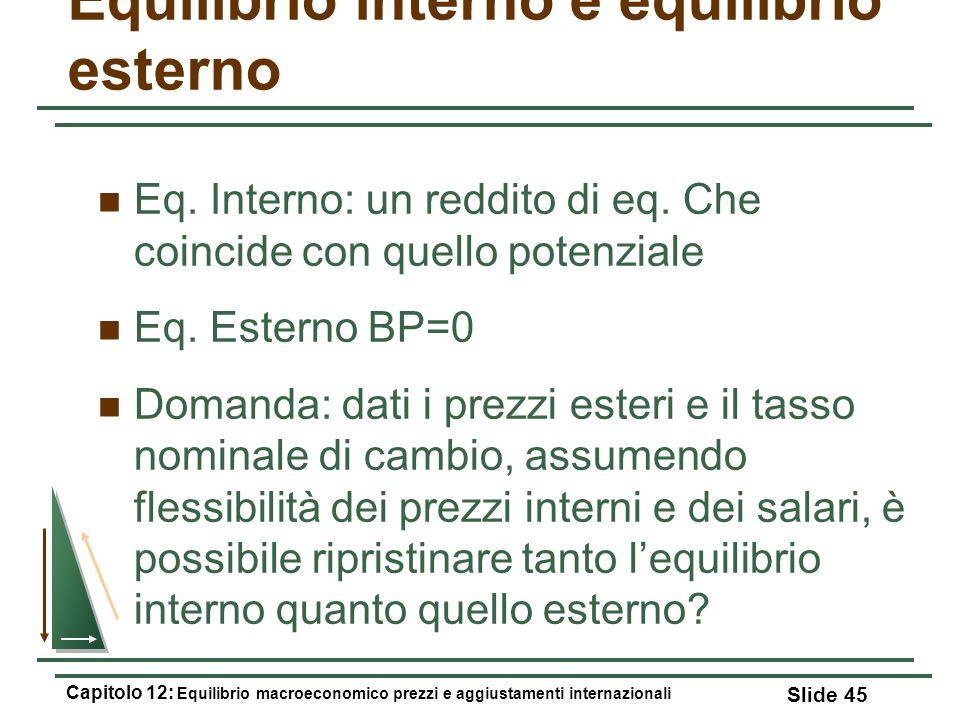 Equilibrio interno e equilibrio esterno Eq. Interno: un reddito di eq. Che coincide con quello potenziale Eq. Esterno BP=0 Domanda: dati i prezzi este