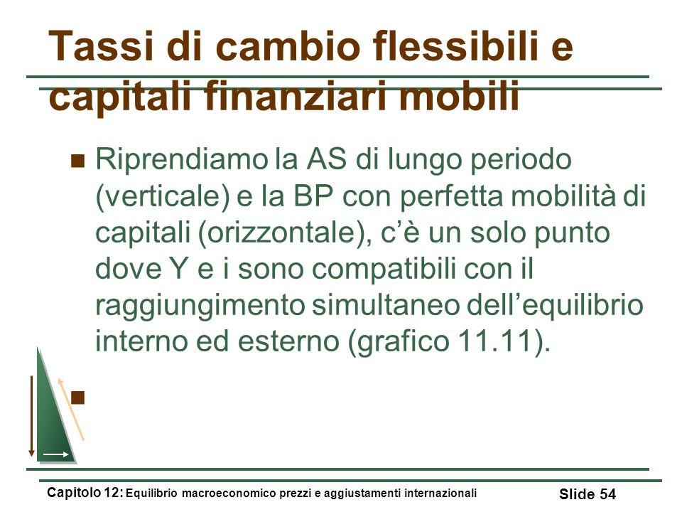 Tassi di cambio flessibili e capitali finanziari mobili Riprendiamo la AS di lungo periodo (verticale) e la BP con perfetta mobilità di capitali (oriz