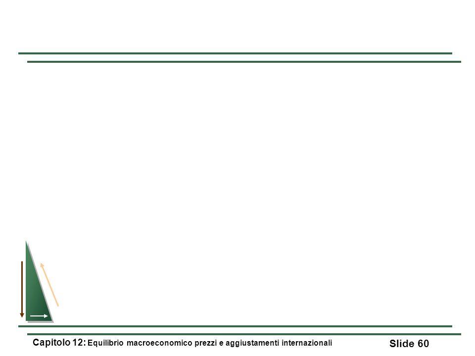 Capitolo 12: Equilibrio macroeconomico prezzi e aggiustamenti internazionali Slide 60