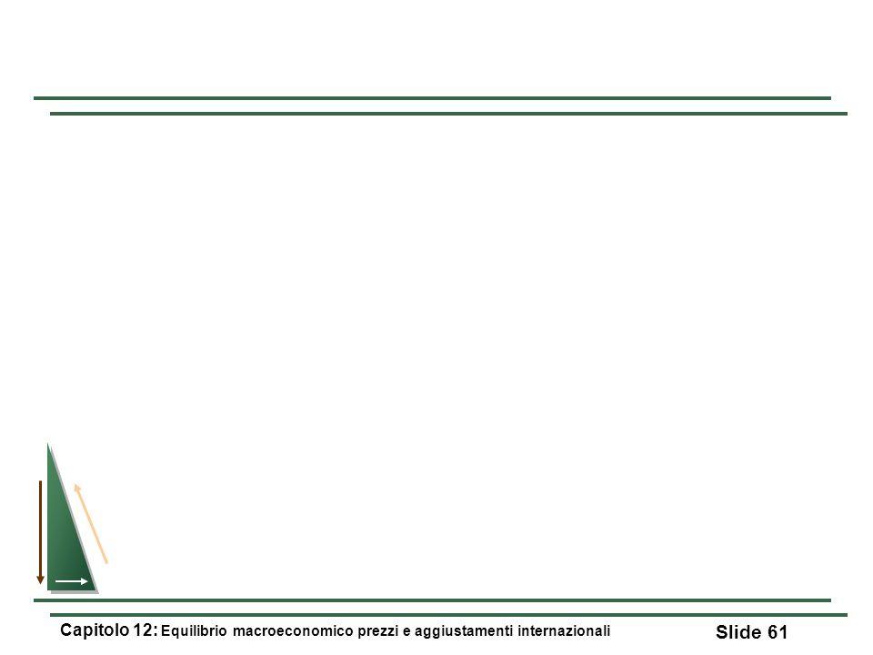 Capitolo 12: Equilibrio macroeconomico prezzi e aggiustamenti internazionali Slide 61