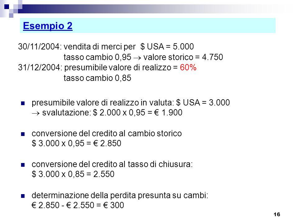 16 Esempio 2 30/11/2004: vendita di merci per $ USA = 5.000 tasso cambio 0,95 valore storico = 4.750 31/12/2004: presumibile valore di realizzo = 60% tasso cambio 0,85 presumibile valore di realizzo in valuta: $ USA = 3.000 svalutazione: $ 2.000 x 0,95 = 1.900 conversione del credito al cambio storico $ 3.000 x 0,95 = 2.850 conversione del credito al tasso di chiusura: $ 3.000 x 0,85 = 2.550 determinazione della perdita presunta su cambi: 2.850 - 2.550 = 300