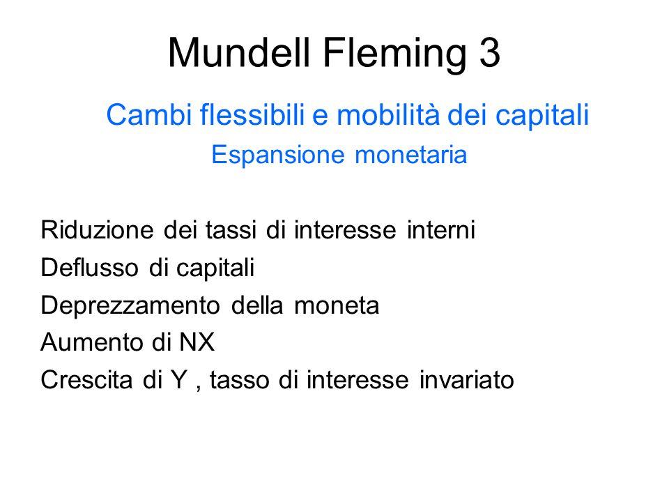 Mundell Fleming 3 Cambi flessibili e mobilità dei capitali Espansione monetaria Riduzione dei tassi di interesse interni Deflusso di capitali Deprezza