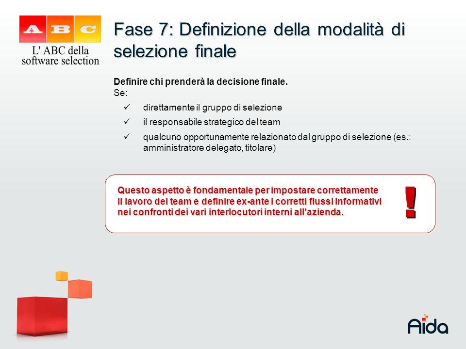 Fase 7: Definizione della modalità di selezione finale Definire chi prenderà la decisione finale. Se: direttamente il gruppo di selezione il responsab