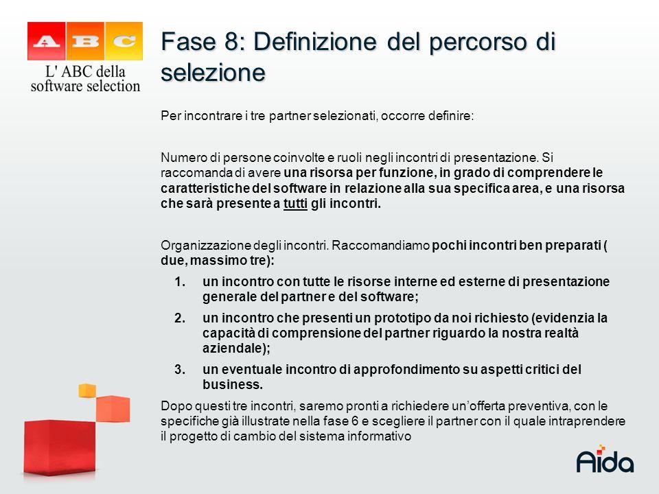 Fase 8: Definizione del percorso di selezione Per incontrare i tre partner selezionati, occorre definire: Numero di persone coinvolte e ruoli negli in