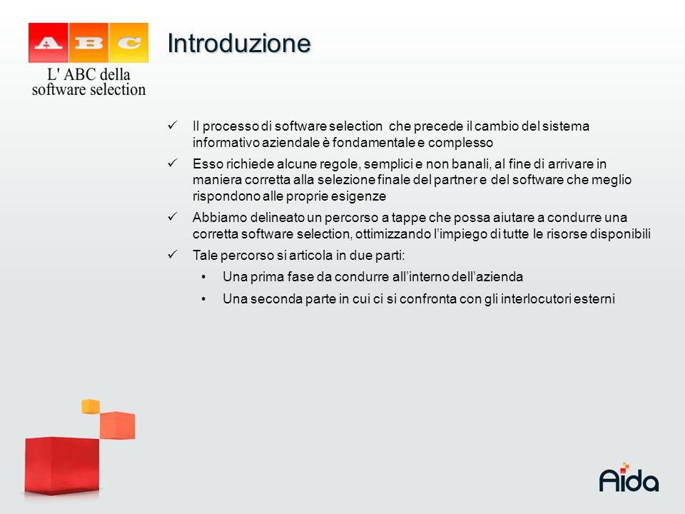 Introduzione Il processo di software selection che precede il cambio del sistema informativo aziendale è fondamentale e complesso Esso richiede alcune