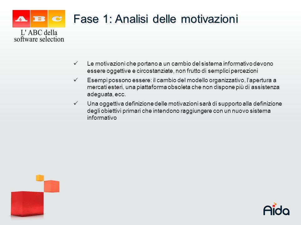 Fase 1: Analisi delle motivazioni Le motivazioni che portano a un cambio del sistema informativo devono essere oggettive e circostanziate, non frutto