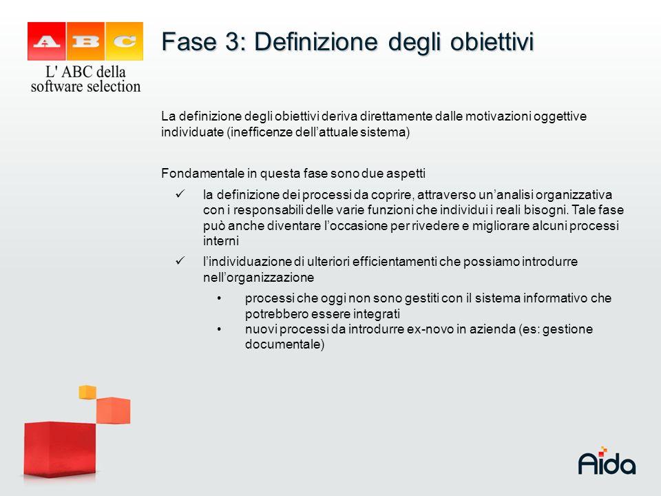 Fase 3: Definizione degli obiettivi La definizione degli obiettivi deriva direttamente dalle motivazioni oggettive individuate (inefficenze dellattual