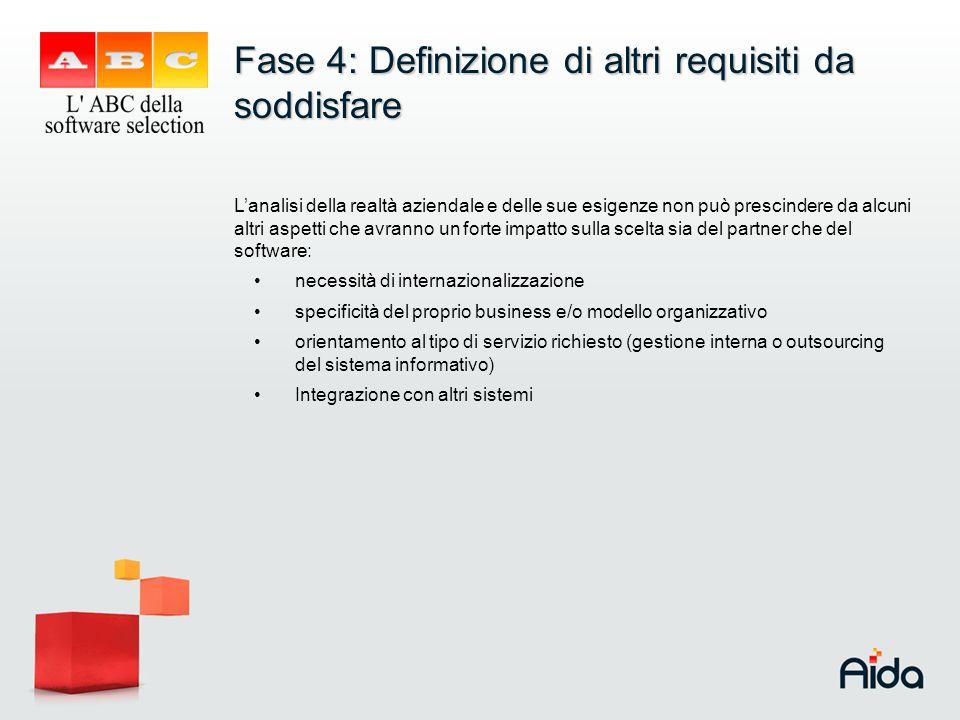 Fase 4: Definizione di altri requisiti da soddisfare Lanalisi della realtà aziendale e delle sue esigenze non può prescindere da alcuni altri aspetti