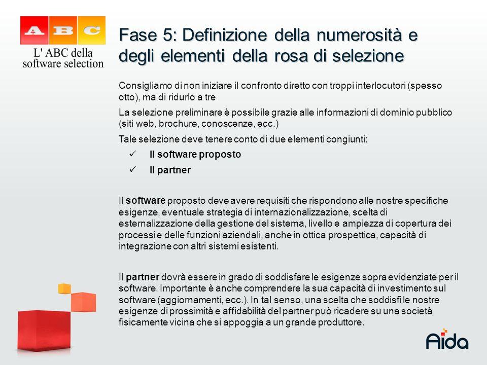 Fase 5: Definizione della numerosità e degli elementi della rosa di selezione Consigliamo di non iniziare il confronto diretto con troppi interlocutor