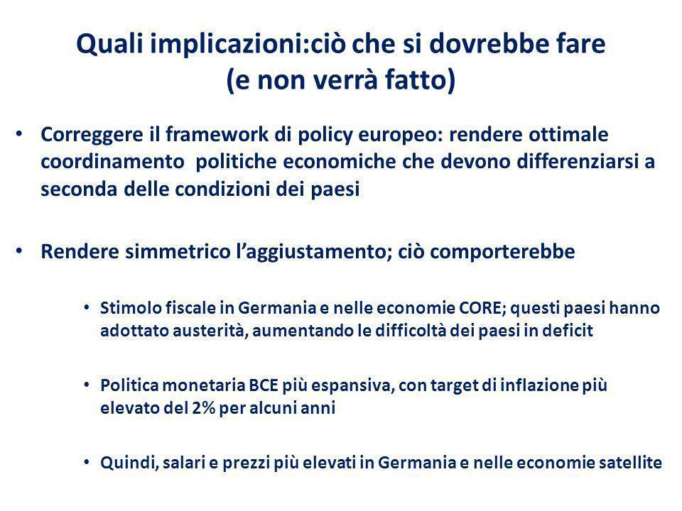 Svalutazioni interne nei paesi in deficit (GIPSI) poco sostenibili, occorrerebbero anche rivalutazioni interne nei paesi CORE e tassi di inflazione medi dellarea euro più alti del target BCE del 2% Svalutazioni e rivalutazioni interne necessarie per il riequilibrio competitivo intra-area Divario inflazionistico 1999-2013 GIPSI-CORE da azzerare, in punti %12 Situazione attuale (autunno 2013), lungo periodo di aggiustamento 1.