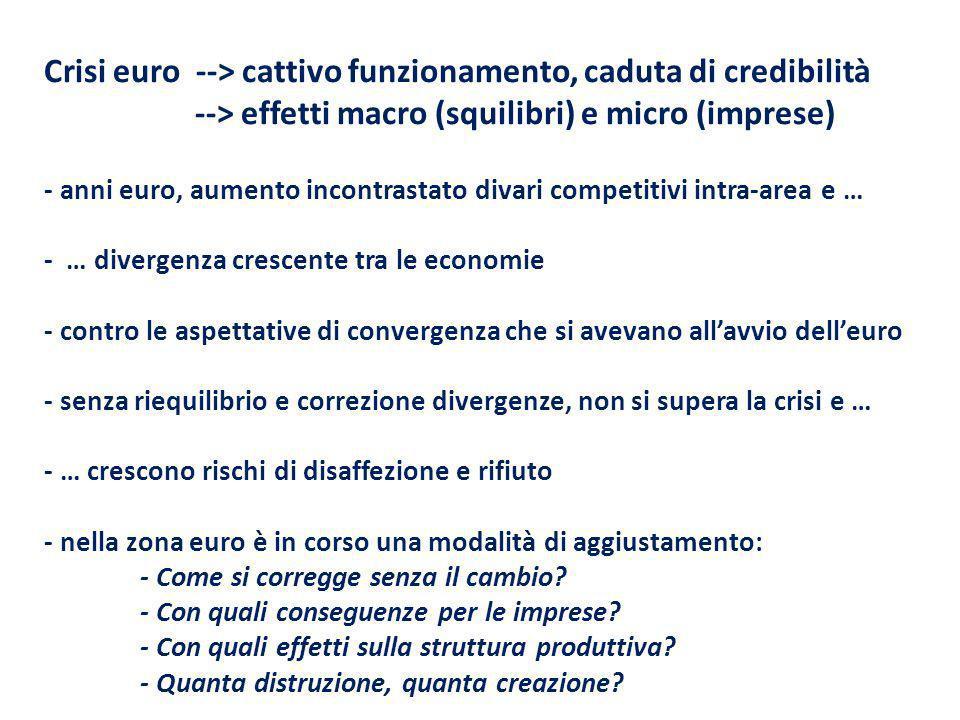 Crisi euro --> cattivo funzionamento, caduta di credibilità --> effetti macro (squilibri) e micro (imprese) - anni euro, aumento incontrastato divari competitivi intra-area e … - … divergenza crescente tra le economie - contro le aspettative di convergenza che si avevano allavvio delleuro - senza riequilibrio e correzione divergenze, non si supera la crisi e … - … crescono rischi di disaffezione e rifiuto - nella zona euro è in corso una modalità di aggiustamento: - Come si corregge senza il cambio.