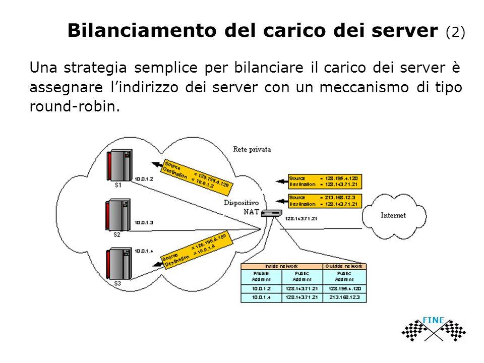 Bilanciamento del carico dei server (2) FINE Una strategia semplice per bilanciare il carico dei server è assegnare lindirizzo dei server con un meccanismo di tipo round-robin.