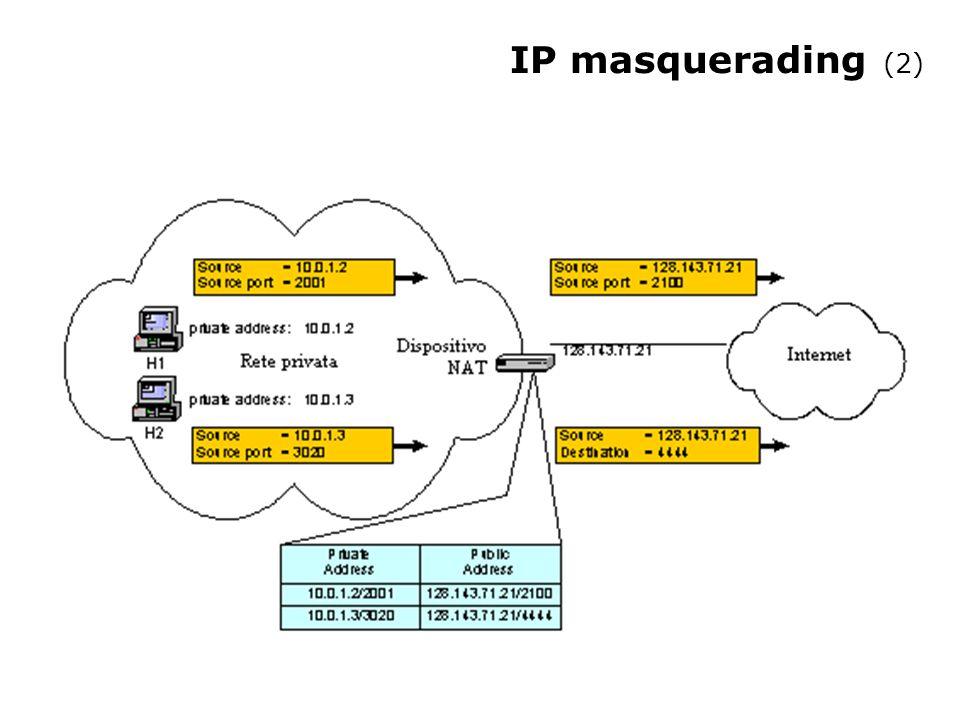 IP masquerading (2)