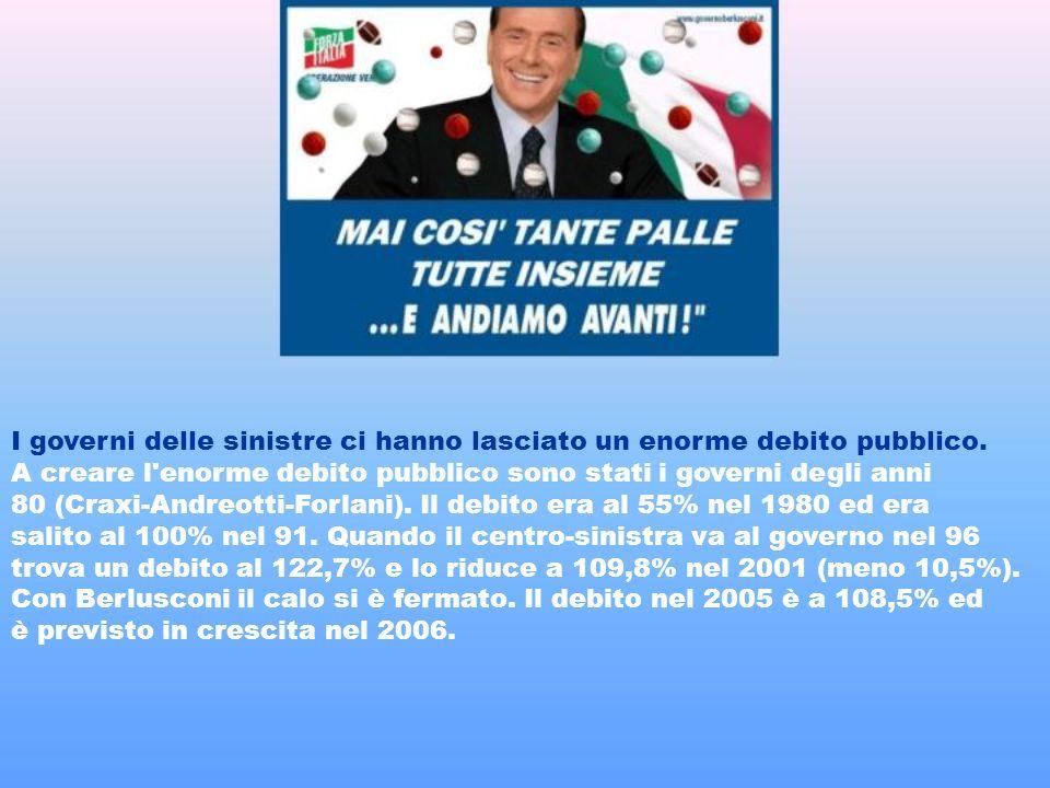 Ho ridotto le tasse al 40,6%, mentre Prodi le aveva portate al 46%.