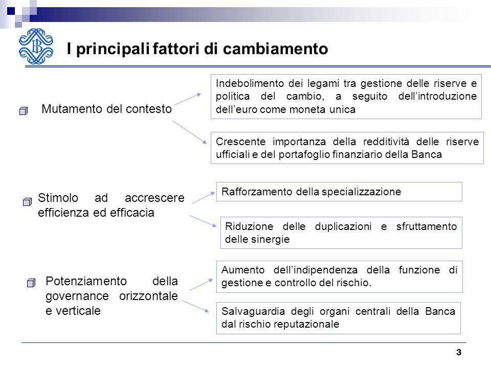 4 La recente riforma (dic.2008) POST-RIFORMA Serv.