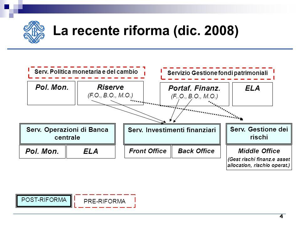 5 I Servizi e le funzioni coinvolti nella riforma Servizio Operazioni di Banca centrale: operazioni di politica monetaria,interventi in cambi, Emergency Liquidity Assistance (ELA).