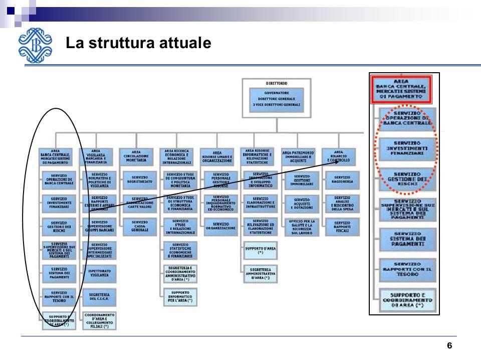 6 La struttura attuale