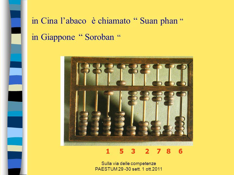 in Cina labaco è chiamato Suan phan in Giappone Soroban 1 5 3 2 7 8 6