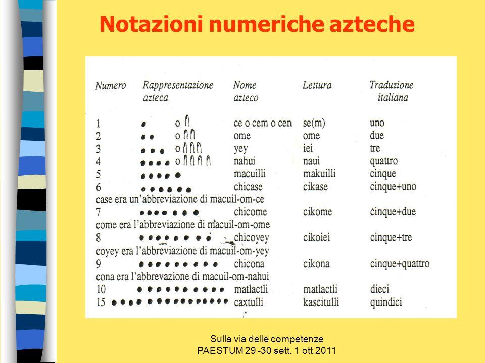 Sulla via delle competenze PAESTUM 29 -30 sett. 1 ott.2011 Notazioni numeriche azteche