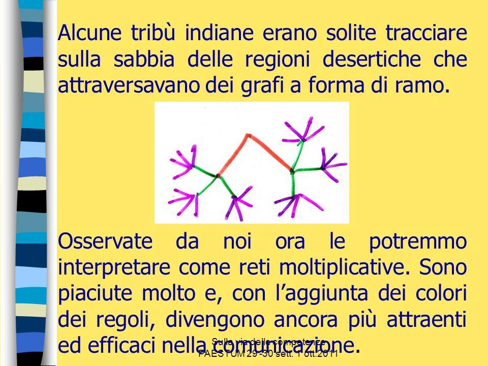 Sulla via delle competenze PAESTUM 29 -30 sett. 1 ott.2011 Alcune tribù indiane erano solite tracciare sulla sabbia delle regioni desertiche che attra