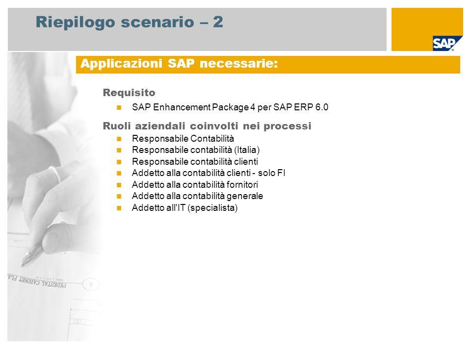 Riepilogo scenario – 2 Requisito SAP Enhancement Package 4 per SAP ERP 6.0 Ruoli aziendali coinvolti nei processi Responsabile Contabilità Responsabile contabilità (Italia) Responsabile contabilità clienti Addetto alla contabilità clienti - solo FI Addetto alla contabilità fornitori Addetto alla contabilità generale Addetto all IT (specialista) Applicazioni SAP necessarie: