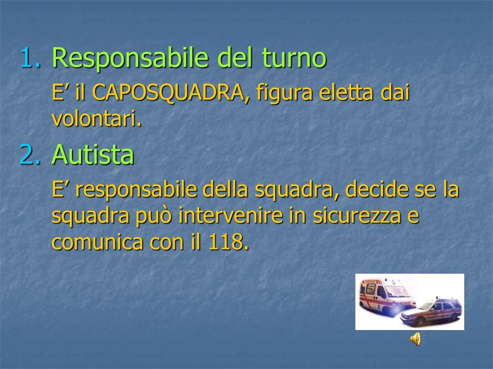 1.R esponsabile del turno E il CAPOSQUADRA, figura eletta dai volontari.